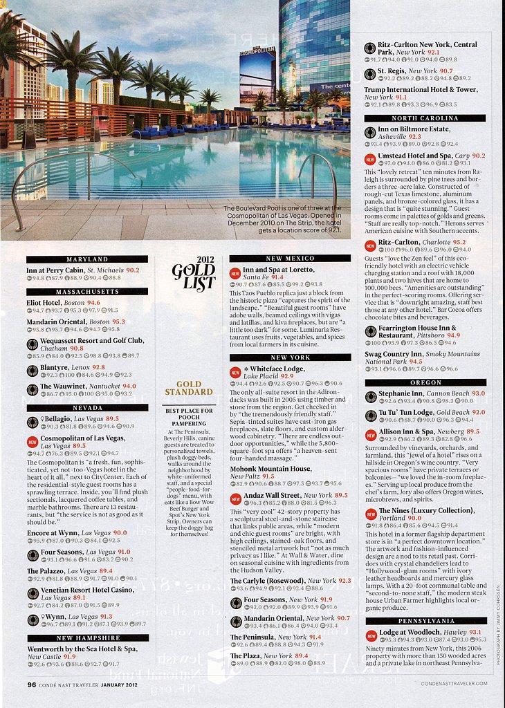 cnt-hot-list-1-2012s.jpg